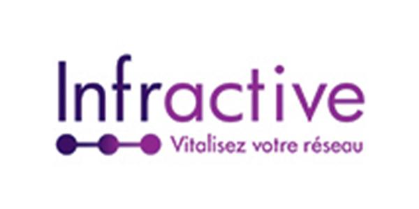 Infractive